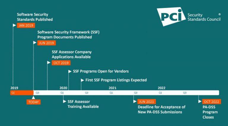 چارچوب جدید PCI Council برای امنیت نرمافزارهای پرداخت به زودی منتشر میشود و جایگزین PA-DSS خواهد شد.